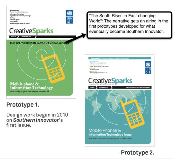 SI Prototypes