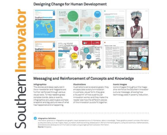 SI Impact Summary 2012 bottom_mini