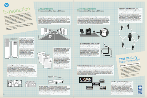 Infographic Issue 4