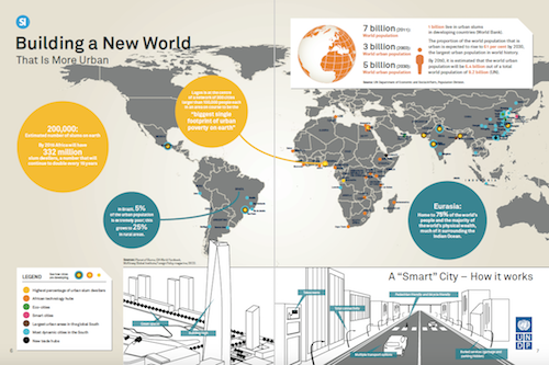 Smart city infographic Issue 4